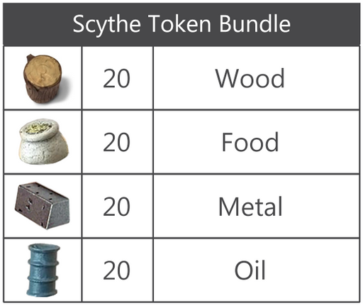 Scythe Realistic Resource Tokens