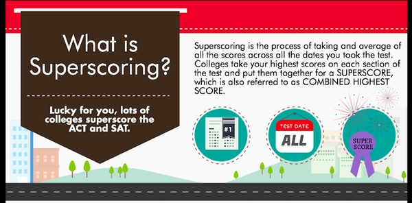 Universities that do NOT superscore the SAT