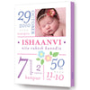 NidoKido Personalized Birth Details Frame Flower Girl