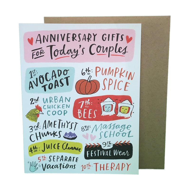 Today's Couples Anniversary Card