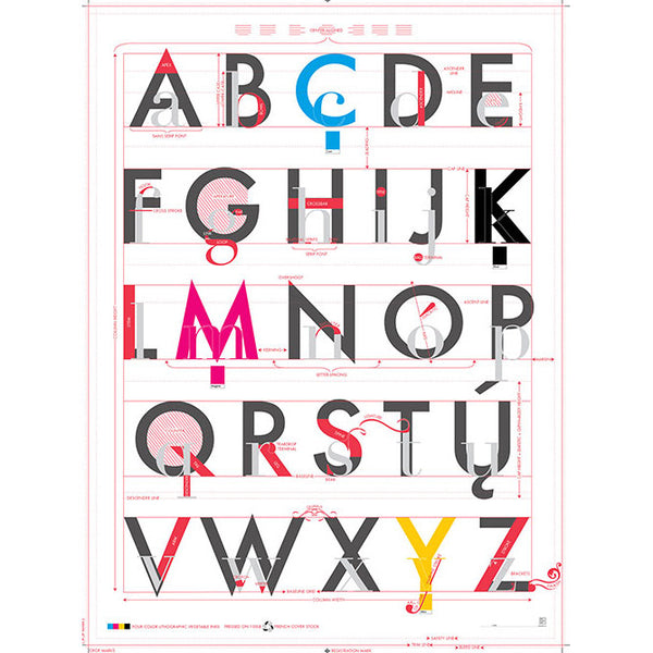 "Alphabet Of Typography Art Print 18"" x 24"""