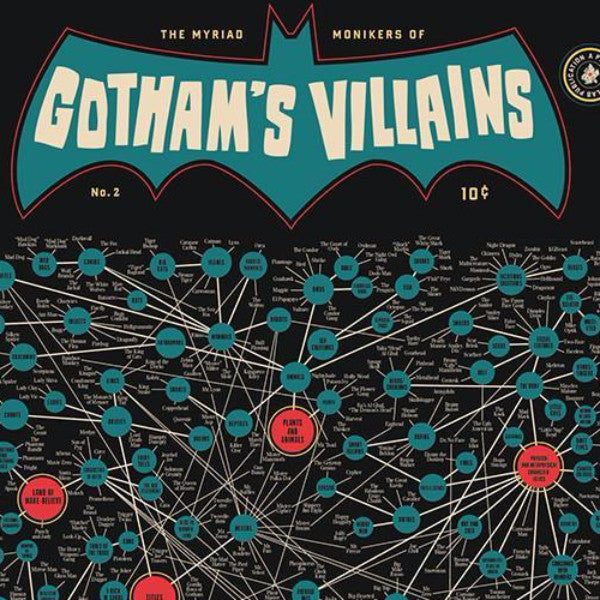 The Myriad Monikers Of Gotham's Villains 2.0 - Northlight Homestore