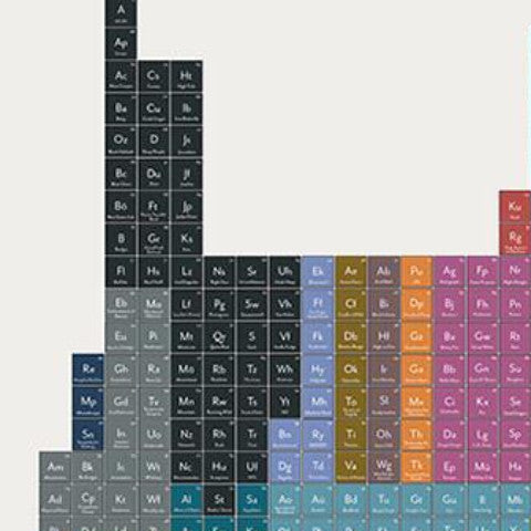 Periodic Table Of Heavy Metals - Northlight Homestore