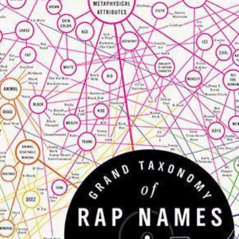Grand Taxonomy of Rap Names - Northlight Homestore