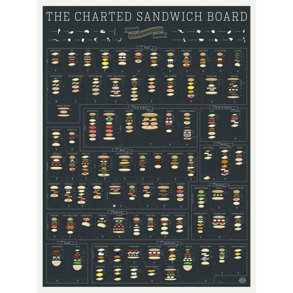 "The Charted Sandwich Board Art Print 18"" x 24"""