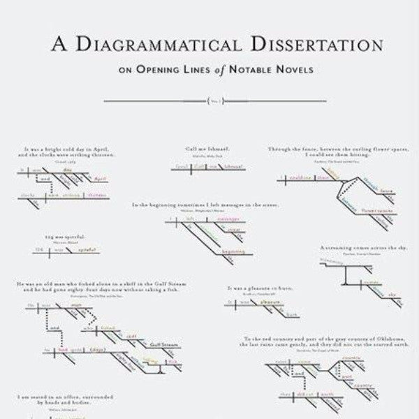 A Diagrammatical Dissertation on Opening Lines of Notable Novels - Northlight Homestore