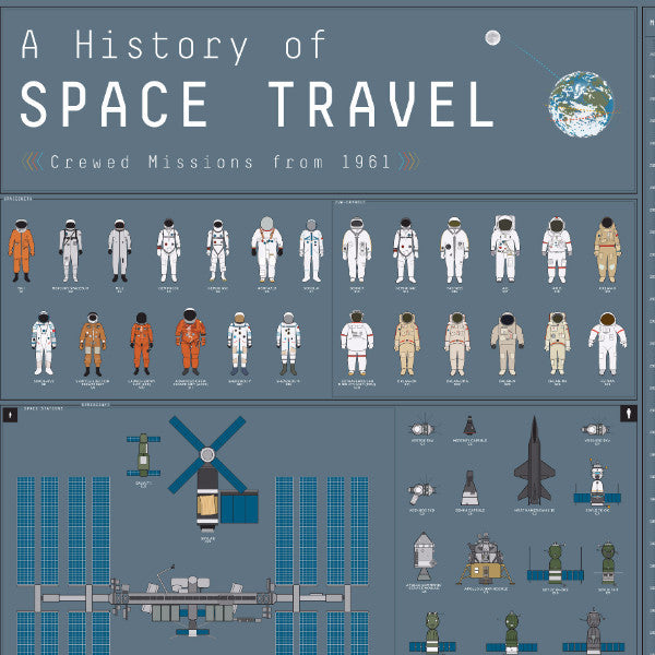 A History of Space Travel - Northlight Homestore