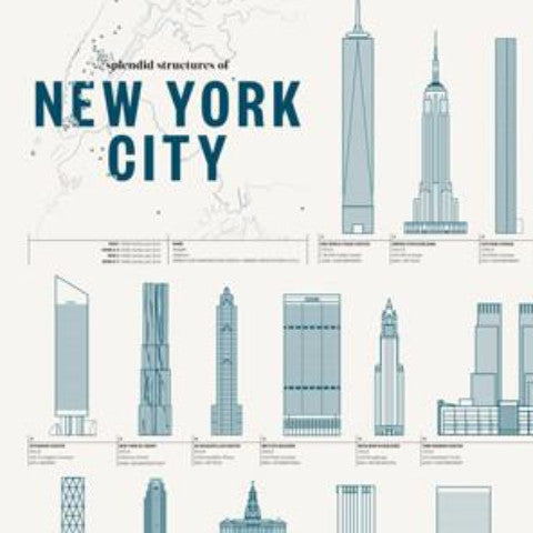 Splendid Structures of New York City - Northlight Homestore