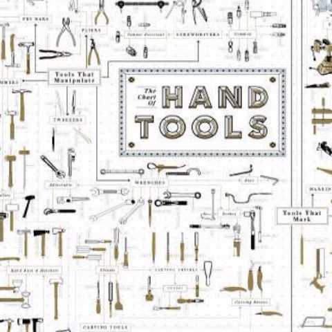 The Chart of Hand Tools - Northlight Homestore