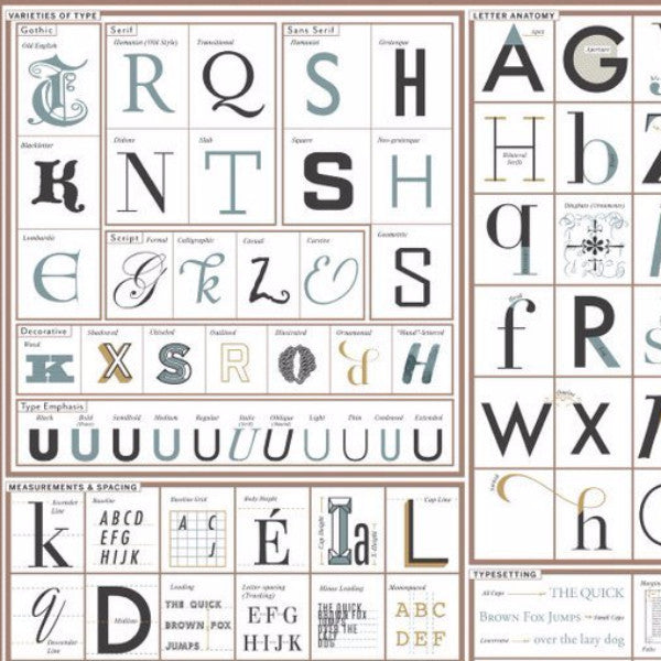 The Taxonomy Of Typography - Northlight Homestore