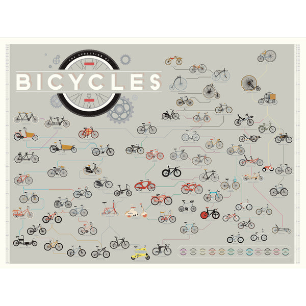 "The Evolution of Bicycles Art Print 24"" x 18"""