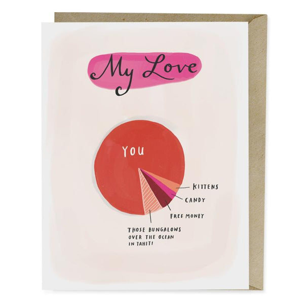 Love Pie Chart Card