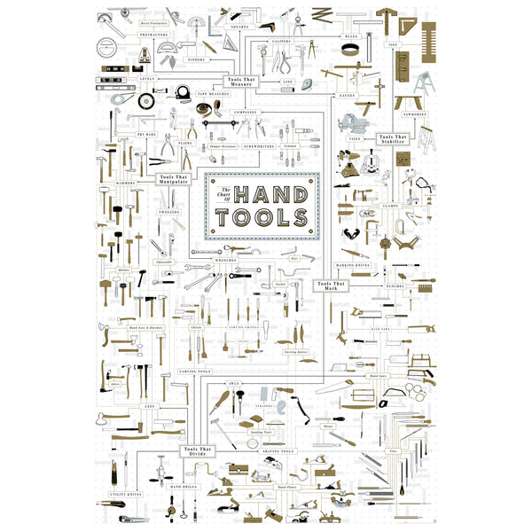 "The Chart of Hand Tools Art Print 24"" x 36"""