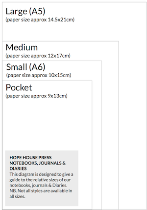 Notebook, diary and journal sizes - Hope House Press sizing guide