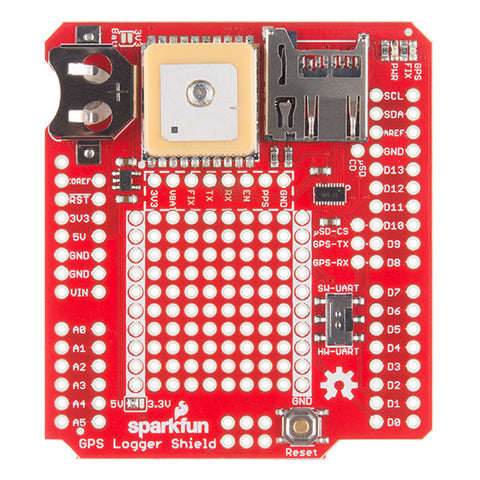 GPS, IMU, Compass and Accelerometer Sensors