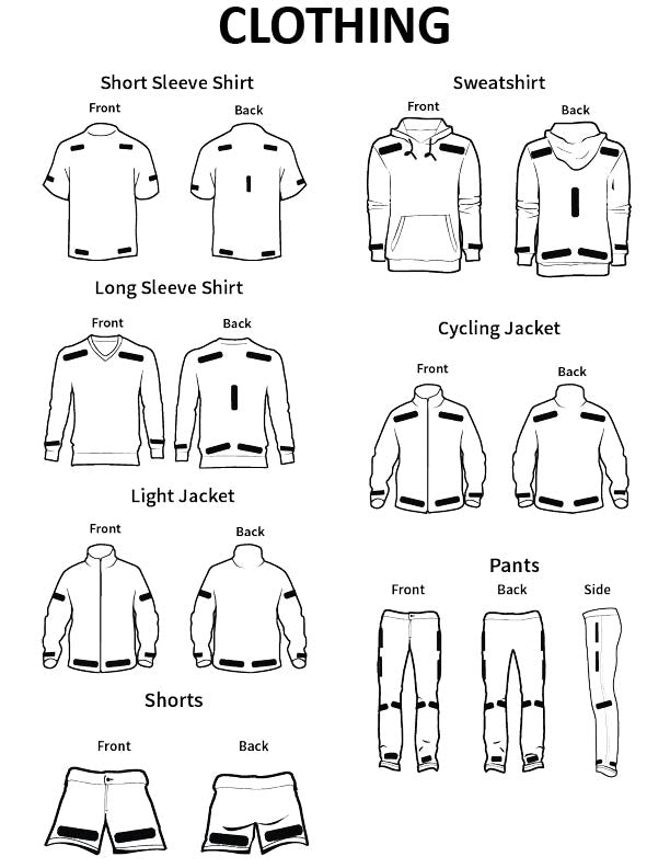 Clothing Placement Guide