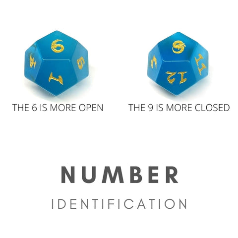 6 and 9 numbering