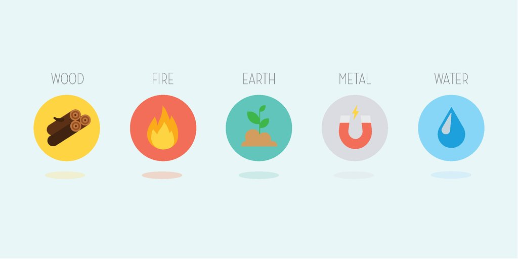 What the Five Elements Can Teach Us In COVID-Times