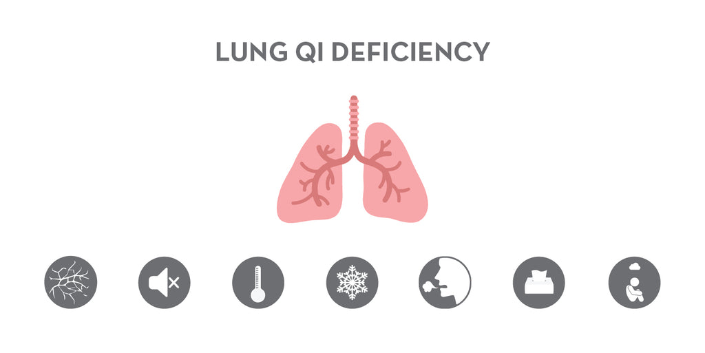 "What Is ""Lung Qi"" In Chinese Medicine Theory?"