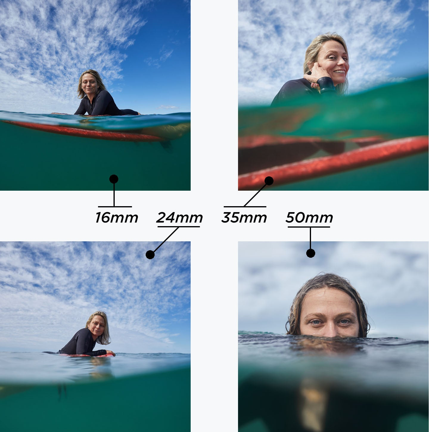 different focal length examples with a large dome