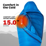 Marmot Helium 15° F Sleeping Bag