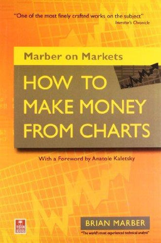 How to Make Money from Charts