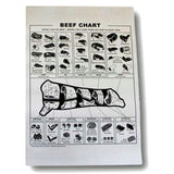 Meat Cutting Charts. Notebook Size - 1 Set Includes 3 Beef Cutting Charts and 2 Pork Cutting Charts