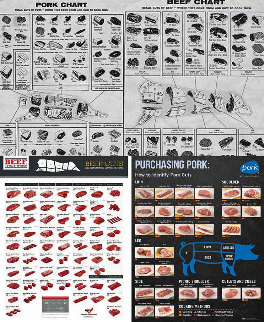 Meat Cutting Chart. All 4 Meat Chart Posters (Beef Cuts, Purchasing Pork, Old Time Butcher Shop Beef, & Old Time Butcher Shop Pork