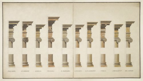 Variations on the Ionic Order
