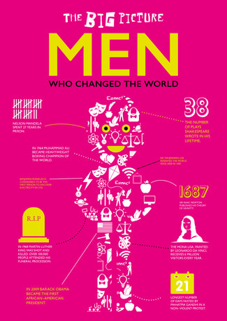 Men Who Changed the World Childrens book 9781912171842