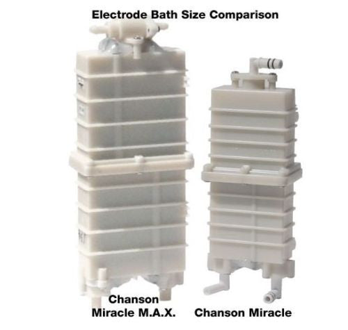New Chanson Miracle MAX Counter Top Water Ionizer M.A.X. White - Healthy Bowls