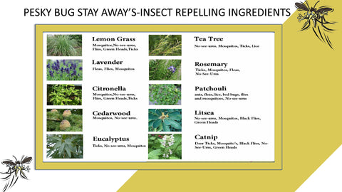 Insect repelling ingredients