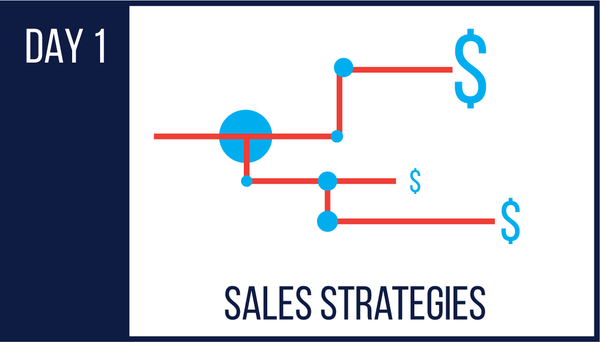 1:30 - 2:30 Sales Strategies