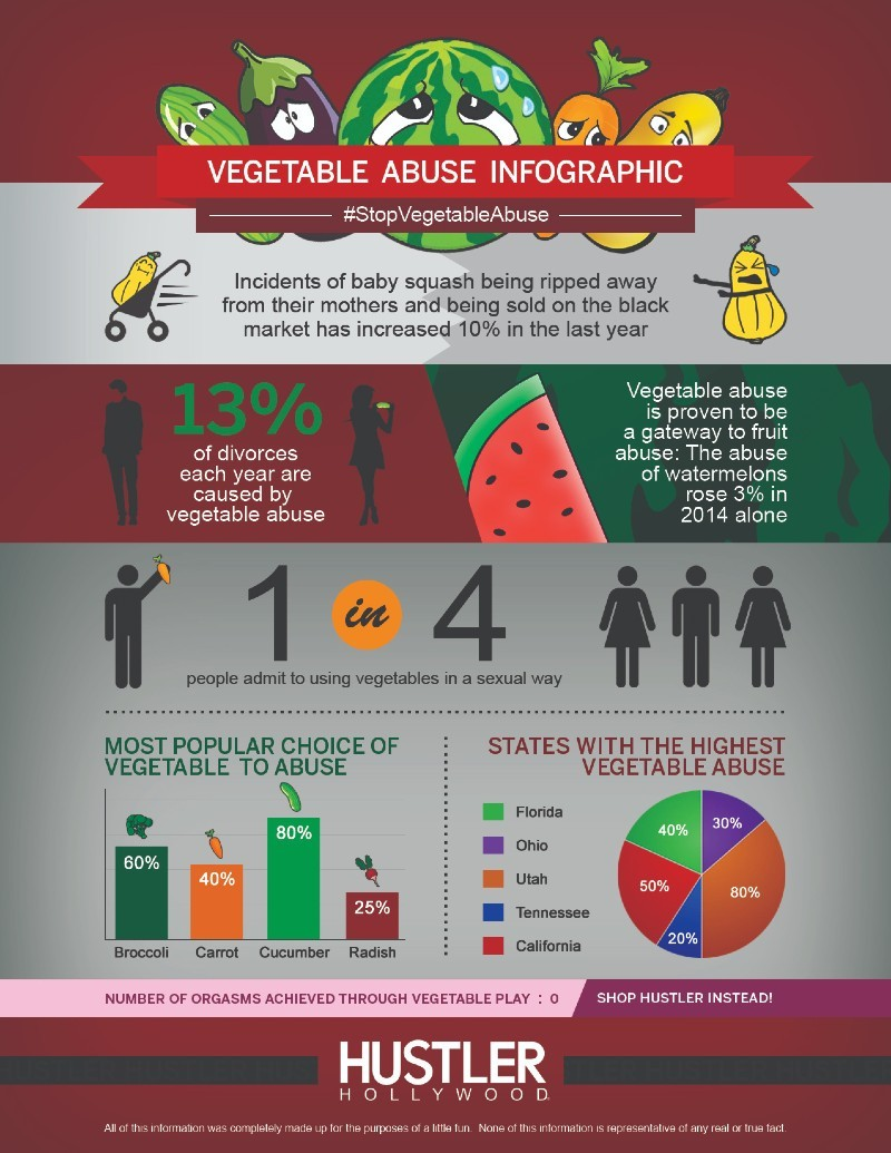 HUSTLER Hollywood Stop Vegetable Abuse Infograhic