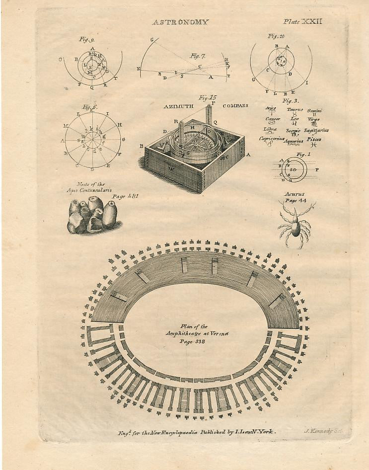 Azimuth compass & ampitheatre 1807 rare early American astronomy print