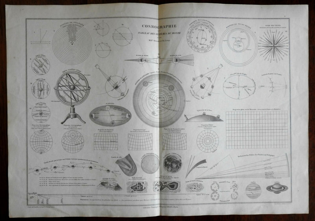 Cosmography Celestial planets Solar System Astronomy Charts 1872 Belin map