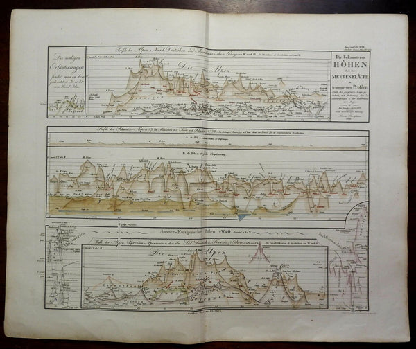 Mountains of the World Comparative Chart Alps 1858 Berghaus detailed print