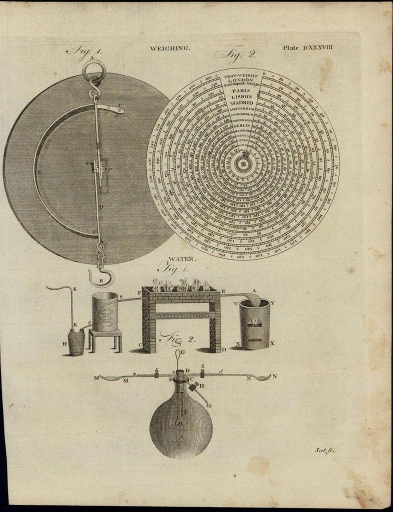Measurement Tools for Weighing Water Purification 1798 antique American print