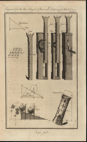 Science of Triangles Hypotenuse Jacks Leaning Tower 1771 antique engraved print