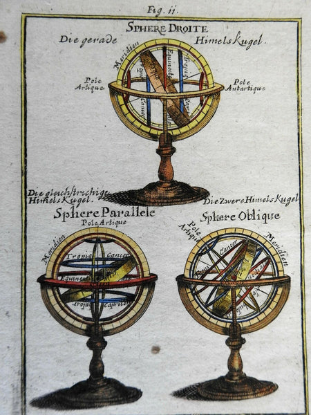 Armillary Spheres Astronomical Objects 1719 Mallet print