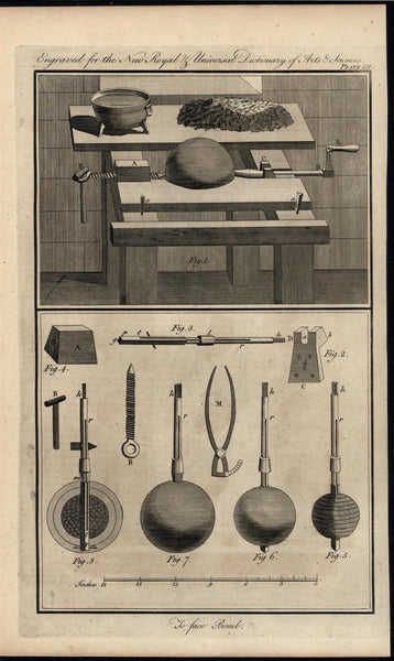 Producing Explosive Devices Bombs Trigger 1771 antique engraved print