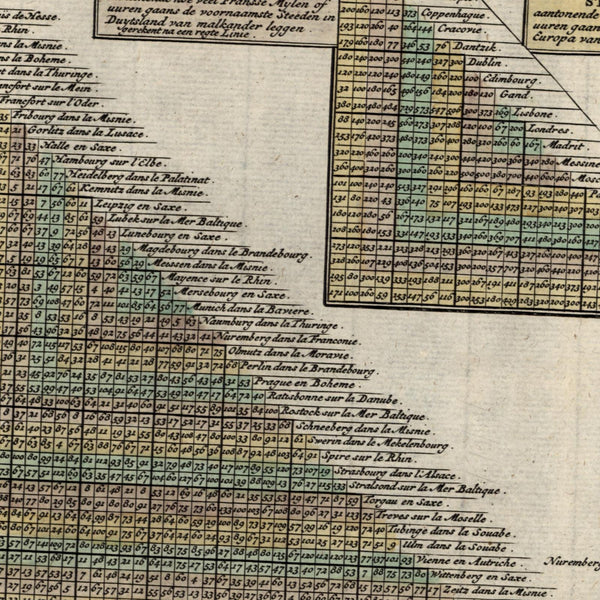 City distance table chart thematic Amsterdam Europe Baalde c.1740 de Leth Dutch