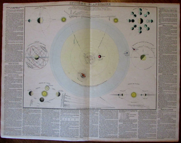 Solar System Orbit Eclipse Moon planetary c.1840 rare antique Celestial map