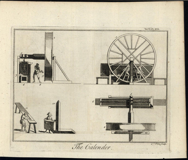 Calender Smoothing Process Hard Pressure Rollers 1748 antique engraved print