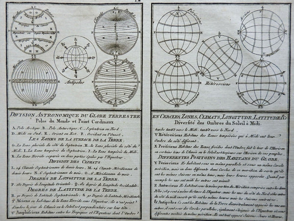 Astronomical View of the Globe Climate Zones Latitude & Longitude c. 1795 map