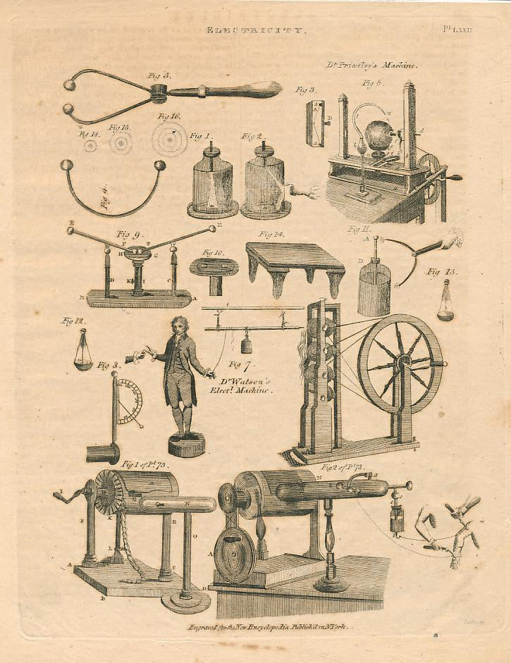 Early electrical generators 1807 rare American scientific print