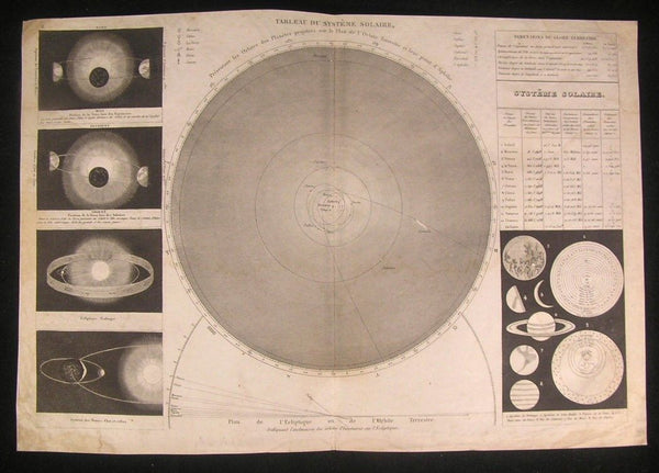 Solar System Celestial Orbits Moon 1837 scarce Monin old vintage antique map