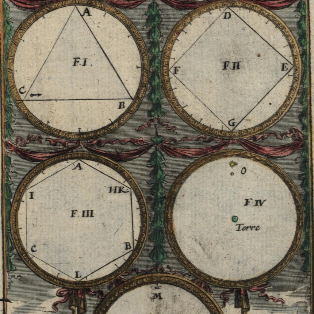 Celestial measurements using mathematics angles 1719 old Mallet map hand color