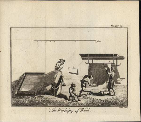 Working of Wool Fulling Cleaning Oil & Grit 1748 antique engraved print