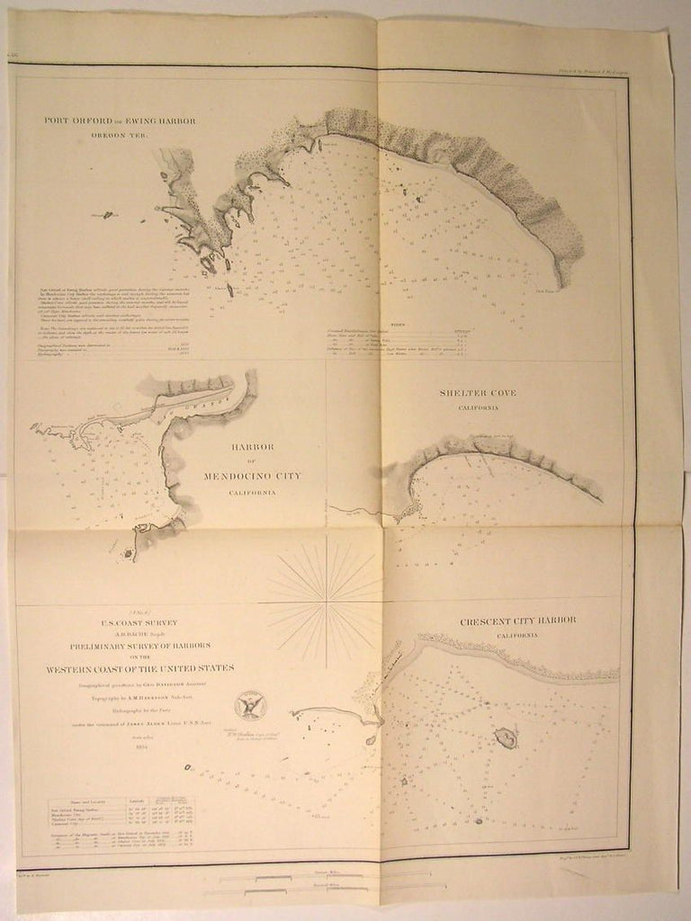 West Coast Coves Shelter Mendocino Port Orford 1854 U.S.C.S. old nautical map